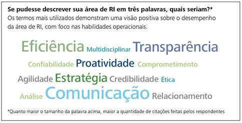 http://www2.deloitte.com/content/dam/Deloitte/br/Images/promo_images/sobre-a-deloitte/Imprensa/Ibri_Deloitte_areaRI.jpg